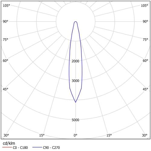 Диаграмма Г15